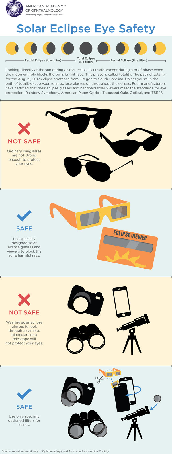 AAO Eclipse Eye Safety Infographic